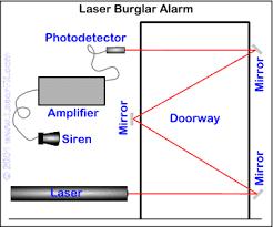laser security system circuit diagram wiring diagram and schematics