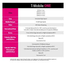 t mobile free inflight wifi t mobile one boosts international data speeds and lowers price of