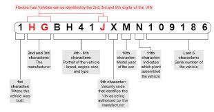 audi vin number check what transmission do i transmission repair
