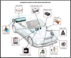 electrical wiring diagram of maruti 800 car on electrical images