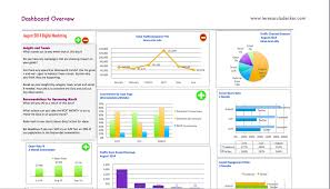 Excel Template Dashboard Analytics Data Teresa Ruiz Decker