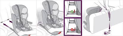 systeme isofix siege auto comment choisir votre siège auto norauto