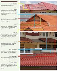 Concrete Roof Tile Manufacturers Concrete Roof Tiles Malaysia Aurora Roofing Contractors