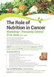 Invitation Card Format For Seminar Cancer Help Brook U0026 Joseph Invite You To The Seminar The Role