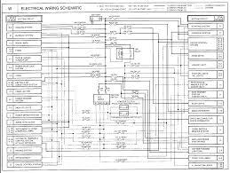 fuse box wiring fuse box wiring for kia sorento 2007 diagram