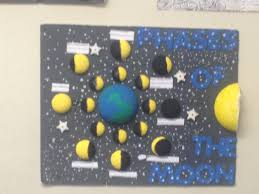 student project phases of the moon i science pinterest