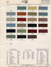 fashion impact guest post what does your car color say about you