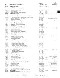 Resume Examples Byu Riley Payne Byu Directory 2014 15