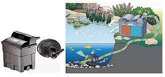 filtre de pompe et filtre de bassin de jardin le matériel adapté dossier
