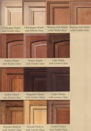 Kitchen Cabinets With Doors Wood Door Glazing Examples Cabinet Doors Depot Kitchens