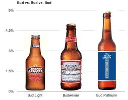 top 5 light beers top bud light beer alcohol content f14 in stunning image collection