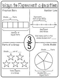 free pizza fraction printable activities equivalent fractions