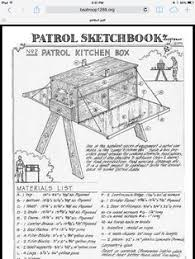 Camp Kitchen Chuck Box Plans by Patrol Box Ar15 Com Archive Camping Pinterest Ar15 Box