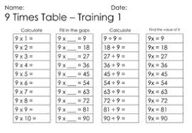 9 times tables worksheet mastery maths maths 9 times table multiplying by