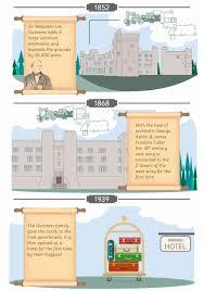 irish castle restoration ashford castle co mayo