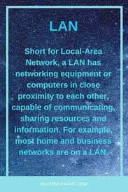 Home Lan Network Design 25 Best Network Speed Ideas On Pinterest User Interface Design