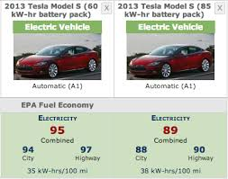 tesla model s 60kwh gets official epa ratings 95 mpge 208 miles