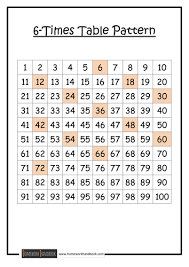 free worksheets 3 times table worksheets free math worksheets
