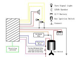 pocket bike wiring diagram pocket wiring diagrams instruction