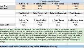 printable meal planner with calorie counter ketogenic diet meal planner plan out your keto diet menu
