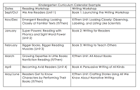 reading curriculum for kindergarten curriculum calendars planning a yearlong curriculum for reading