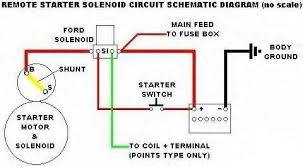 ford starter solenoid wiring diagram car images facbooik within