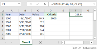 ms excel how to use the sumif function ws