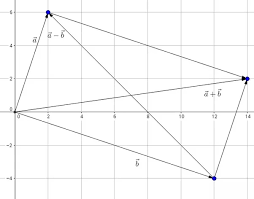 A Rectangle Is A Parallelogram With A Right Interior Angle If The Diagonals Of A Parallelogram Are Equal In Length Then Is