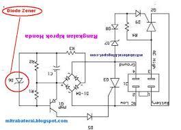 solusi battery