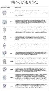 diamond chart custom hand crafted diamond jewelry in dallas house of