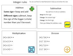 study guides u0026 review material integer rules classroom ideas