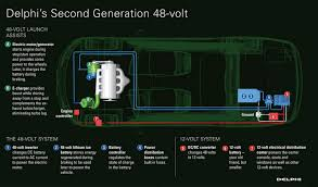 everything you need to know about the upcoming 48 volt electrical