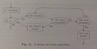 replicating a simple diagram in knuth u0027s book using tikz tex