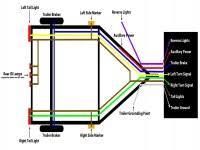 7 blade rv plug wiring diagram 7 blade trailer connector wiring