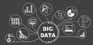 bid data big data et si votre erp rapprochait vos donn礬es financi礙res et