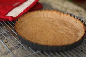 Keeping Pumpkin Pie Crust Getting Soggy by Honey Graham Cracker Pie Crust Against All Grain Against All
