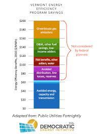nissan leaf xcel energy rebate beyond utility 2 0 part 2 u201cthe present u201d cleantechnica