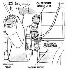 2001 jeep grand pressure sending unit repair guides engine mechanical components pressure sensor