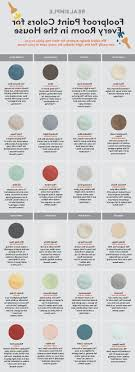 how to choose colors for home interior home interior colour combination paleovelo