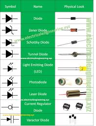 sheet types types of diode sheet