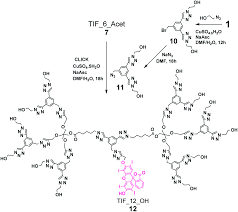 design and synthesis of multifunctional traceable dendrimers for