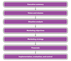 free 12 page marketing strategy template for small business a plan