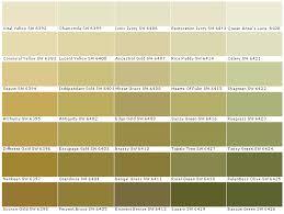 sherwin williams visualizer color options house paints colors