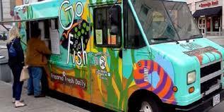 Conhecido Dicas sobre como abrir um Food Truck - Sebrae Inteligência Setorial &HO78