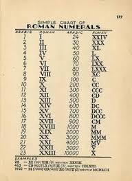 tattoo ideas birthdays 36 exquisite roman numeral tattoo designs roman numeral tattoos