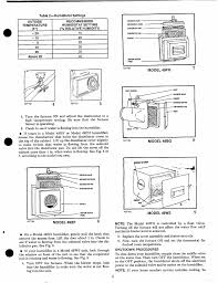 carrier furnace humidifier settings energy star humidifiers