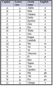 printable greek numbers greek alphabet greek civilization laid the foundation for many of