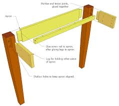 Free Wooden Table Plans by Table Plans