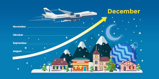 travel flights images When is the best time to book christmas flights in 2016 asap tickets jpg
