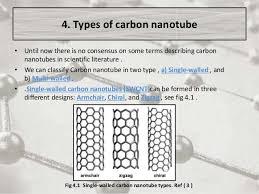 Armchair Nanotubes Introduction To Carbon Nanotubes Cnts